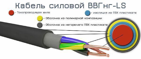 Фото – силовой кабель для подключения водонагревателя