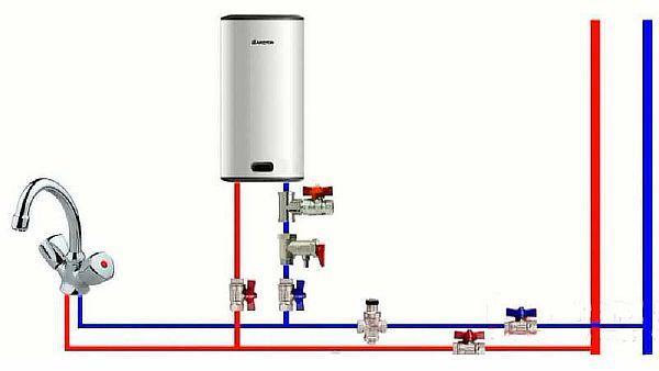 Фото – схема подключения бойлера к водопроводу в квартире