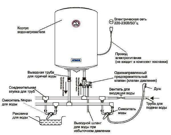 Фото – схема подключения водонагревателя накопительного