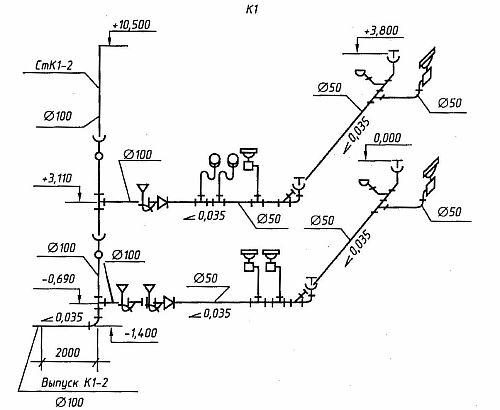 Фото - последовательная схема водопровода и аксонометрическая схема последовательной разводки