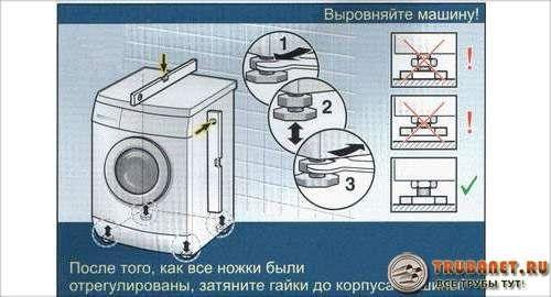 Фото – правильная установка стиральной машины
