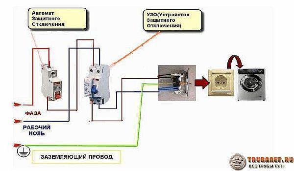 Фото – принципиальная схема подключения элементов проводки для подключения стиральных машин