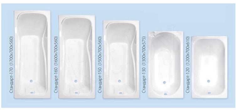 Фото - стандарт размеров ванны на 170_160_150_130_120 в сантиметрах