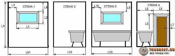 Фото - как рассчитать плитку в ванную комнату калькулятором