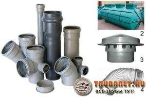 Фото – материалы для обустройства канализации и вентиляционной системы для нее