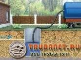 Фото - откачка канализации в частном доме