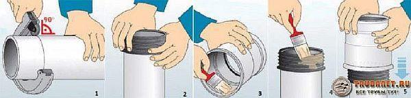 Фото - пошаговое руководство по соединению в трубопроводах канализации