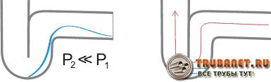 Фото – срыв гидрозатвора на сифоне