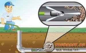 Фото – устройство для гидродинамической прочистки сливной трубы в частном доме