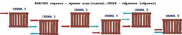 Фото - схему подключения радиаторов