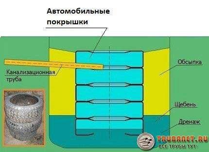 Фото – Схема конструкции, предназначенной для очищения сточных вод