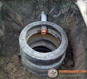 Фото – Уклон обеспечит самостоятельное движение сточных вод и снизит риск обратного оттока вследствие подтопления канализации.