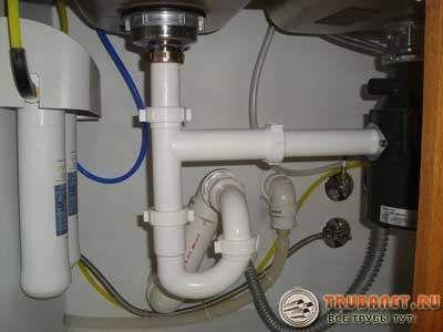 Фото – гидравлический затвор двухоборотный для канализации