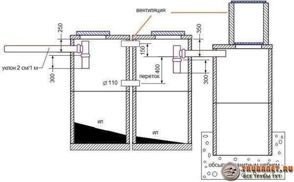 Фото – схема системы