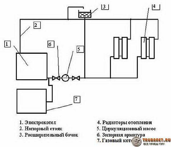 Фото – типовая схема отопления с электрическим котлом для частного дома