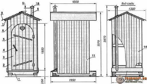 Фото – чертеж туалета на дачу вида «Скворечник»