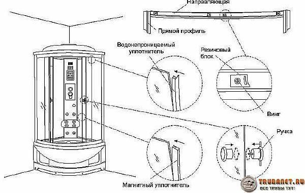 Фото – конструкция душ-кабинки
