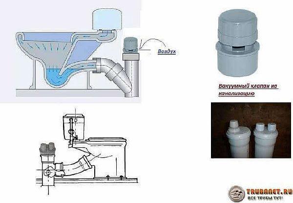 Фото – нюансы крепления механизма в системе