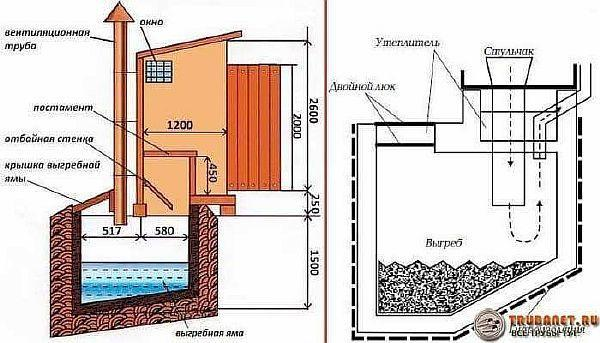 Фото – схема сооружения