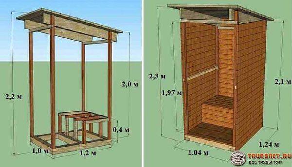 Фото – схема туалета на даче