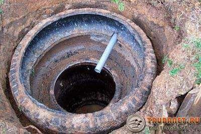 Фото – установка ямы из шин
