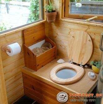 Фото – внутреннее обустройство туалетной кабинки