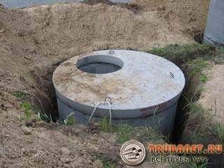 Фото – выгребная яма из бетона