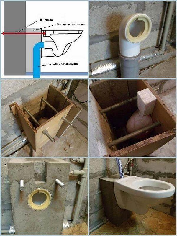 Фото – этапы создания бетонного постамента
