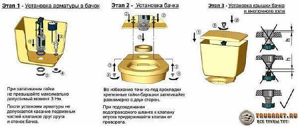 Фото – схема установки