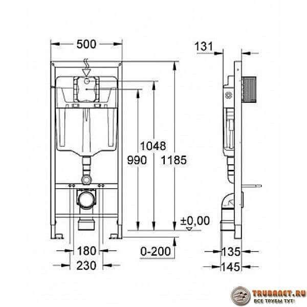 Фото – стандартные размеры подвесного унитаза