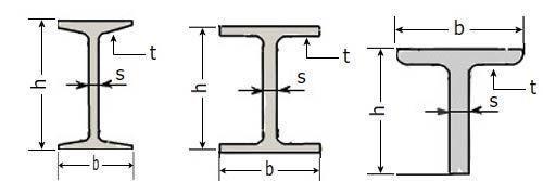 Калькулятор веса двутавра (тавра) и таблицы массы горячекатаных тавровых балок