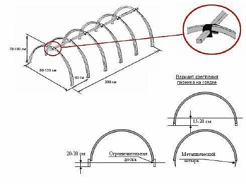 Как построить парник из труб ПХВ своими руками – инструкция к монтажу