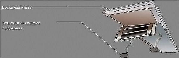 Фото - строение ламелей со встроенным подогревом