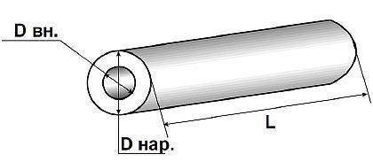 Фото — Калькулятор расчёта объёма трубы