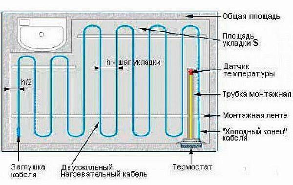 Фото — Схема укладки электрического пола