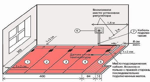 Фото – пример схемы