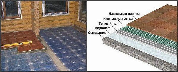 Фото – теплый пол с плиткой