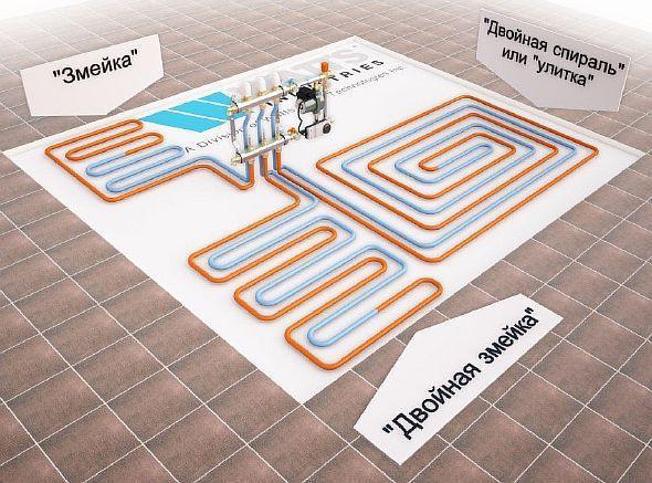 Фото — Схема укладки водяного пола