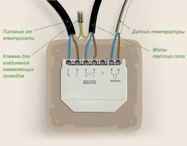Фото — Подключение электрического пола