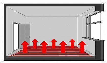 Фото — Принцип работы карбонового пола