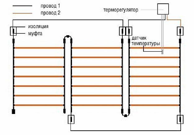 Фото — Схема подключения системы к терморегулятору