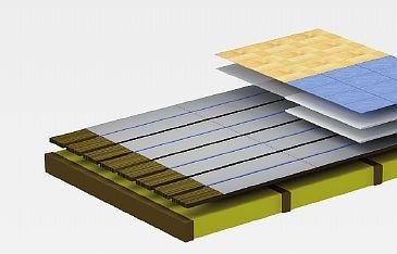 Фото – деревянный пол реечного типа