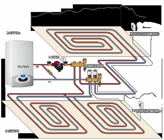 Фото – план укладки двух этажного дома