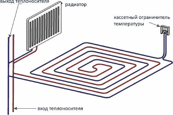 Фото – схема подключения от радиатора теплого пола