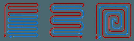 Фото — Схемы укладки трубопровода тёплого пола