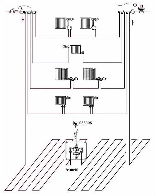 Фото - как работает теплый пол в комбинации с радиаторами