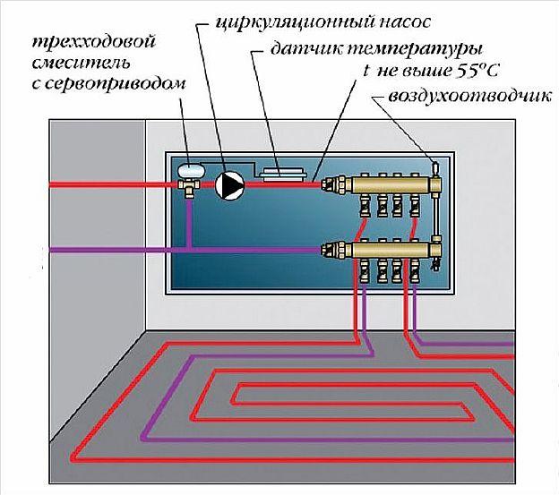 Фото — Схема подключения тёплого пола с трёхходовым клапаном