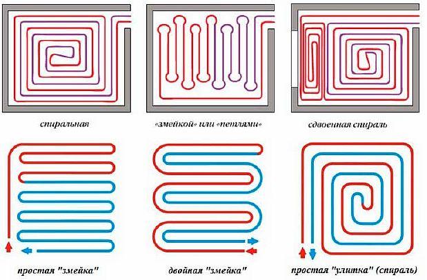 Фото — Схемы укладки нагревательного элемента