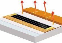 Сколько электроэнергии потребляет теплый пол на 1м2