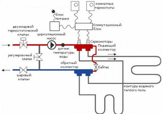 Фото — Схема гребёнки с двухходовым клапаном